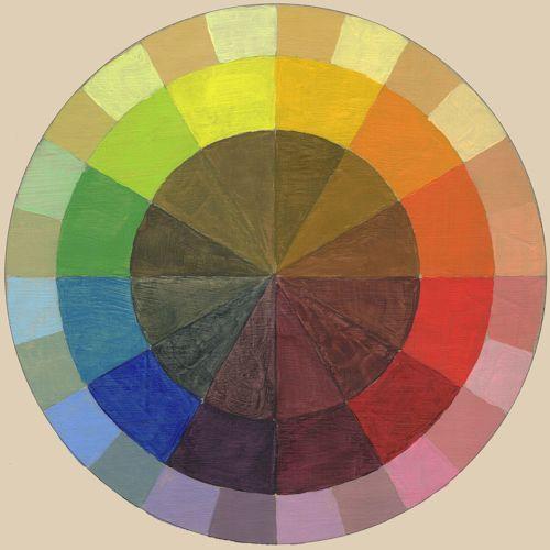 Kleurencirkel bij lessen